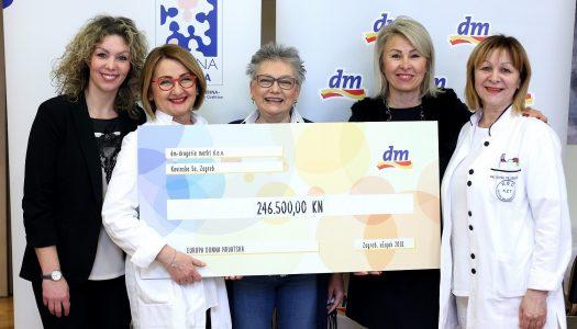 Više od 30.000 kupaca dm-a podržalo udrugu Europa Donna Hrvatske